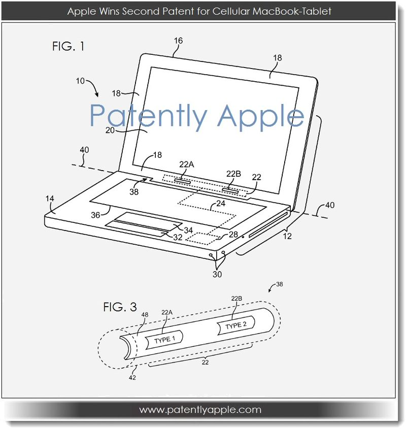 3. Apple Wins Second Patent for Cellular MacBook-Tablet Hybrid