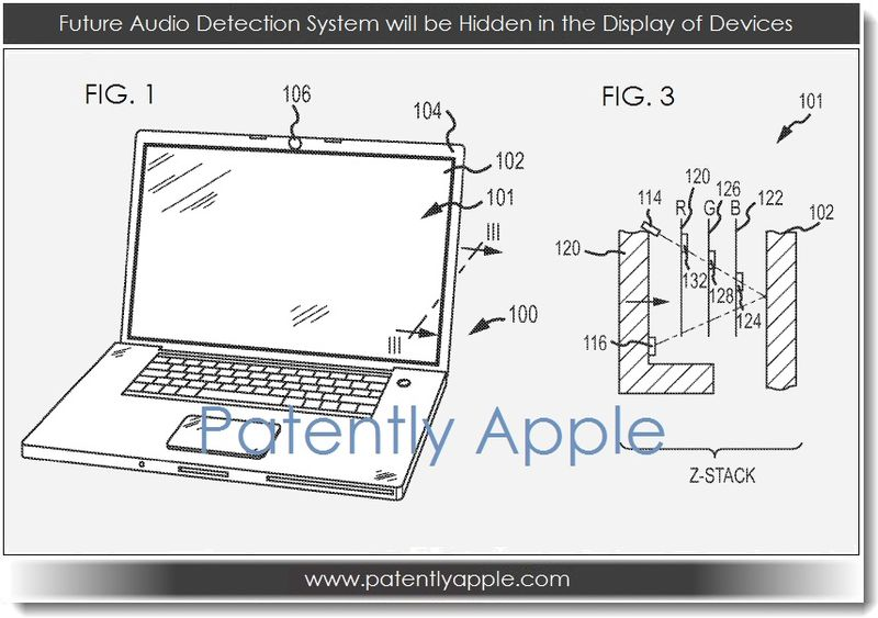 2. Future Audio Detection System will be Hidden in the Display of Devices