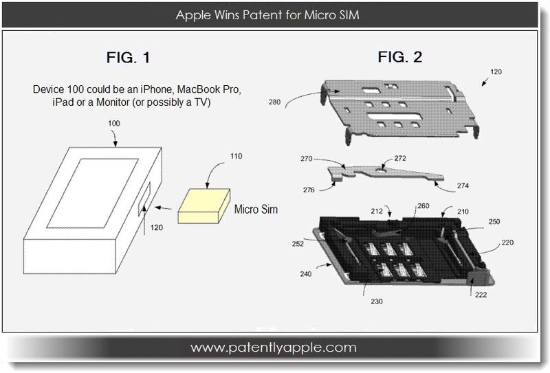 2. Apple Wins patent for micro SIM