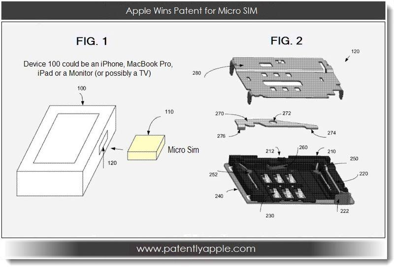 2. Apple Wins patent for micro SIM