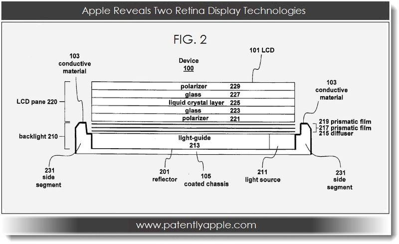 1. Apple Reveals Two Retina Display Technologies
