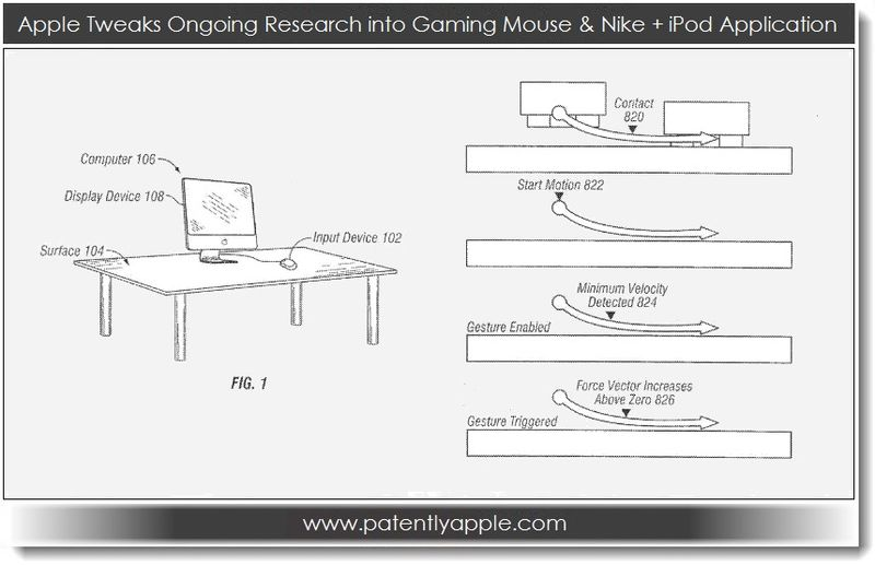 1. Apple tweaks ongoing research into gaming mouse & Nike + iPod Application