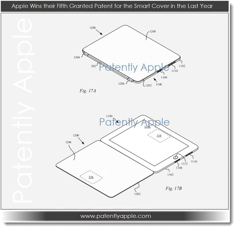 3. Apple wins their Fifth granted patent for the Smart Cover in the last year