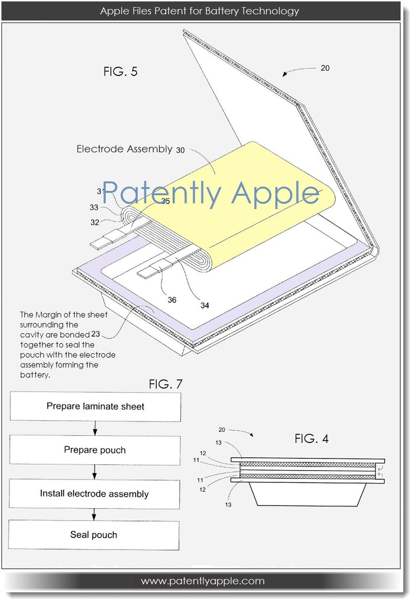 2. Apple files patent for battery technology