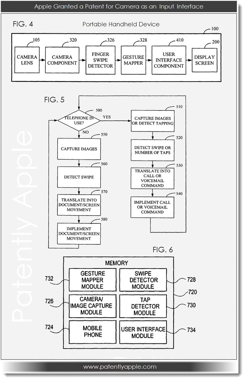 apple wins fascinating iphone camera swiping control patent