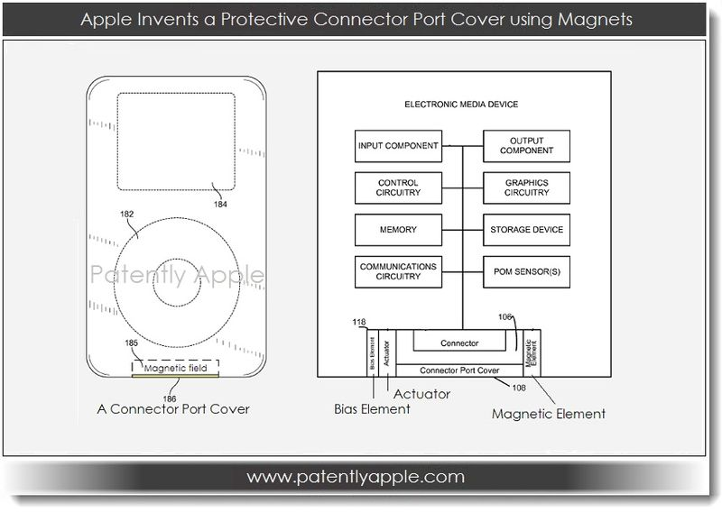 1. Apple Invents a Protective Connector Port Cover using Magnets