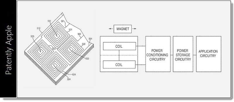 5. the Power of Magnetic Induction, Apple granted patent Jan 29, 2013