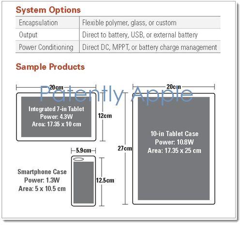 2.1 Alta Device Graphic