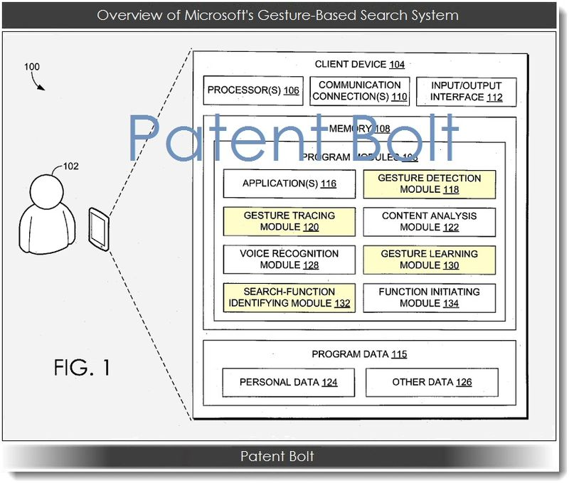3A. Overview of Msft's gesture-based search system