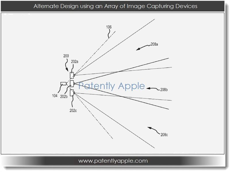 3. Alternate design using an array of image capturing devices