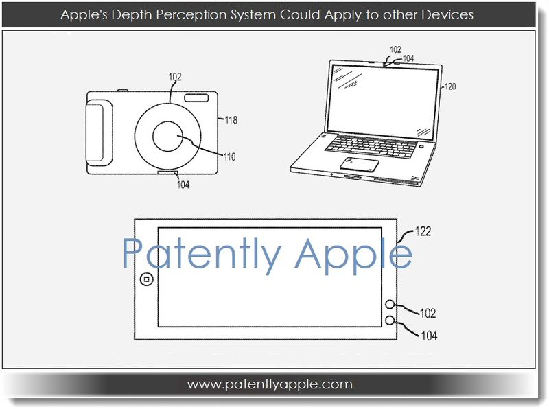 5. Apple's depth perception system could apply to other devices