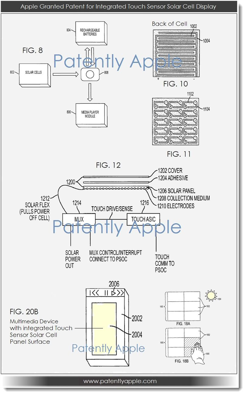 2. Apple granted patent for integrated touch sensor solar cell display