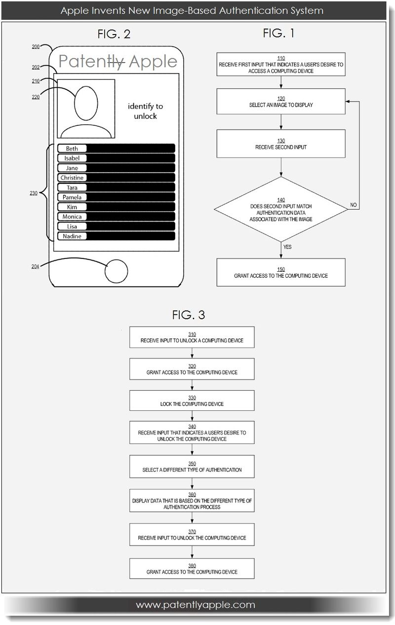 2. Apple invents new image-based authentication system
