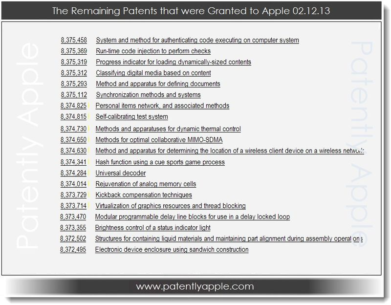 8. the remaining patents granted to apple 02.12.13