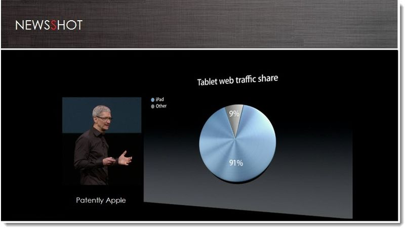 1A - Apple leader in Tablet web traffic Share Sept 2012