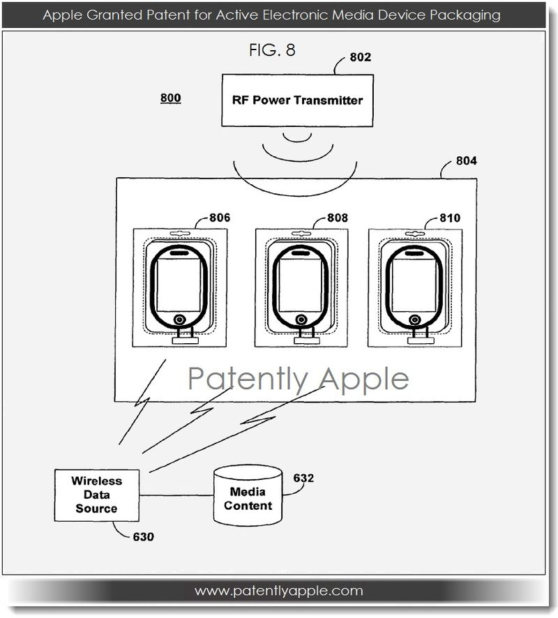 3. Active Apple Store Device Packaging