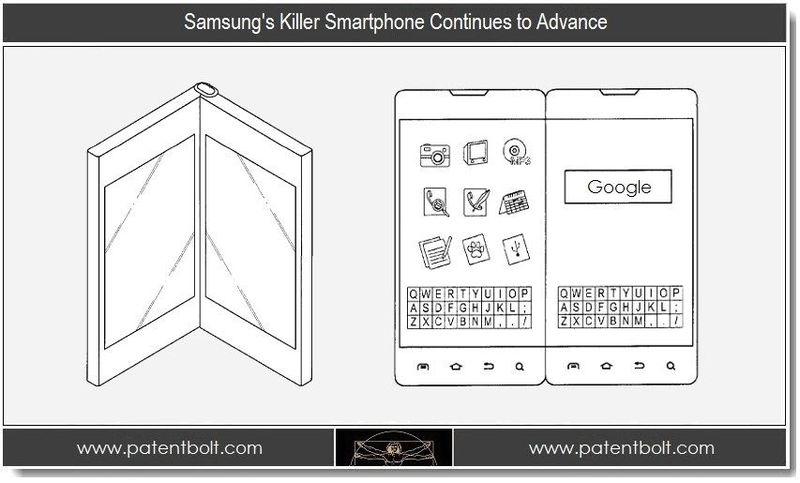 2. Samsung dual display Smartphone Patent 2012