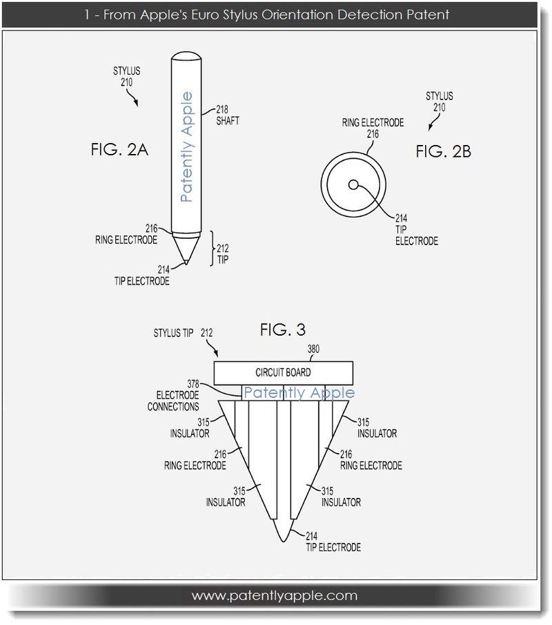 2. 1 - Styluse Orientation Detection Patent