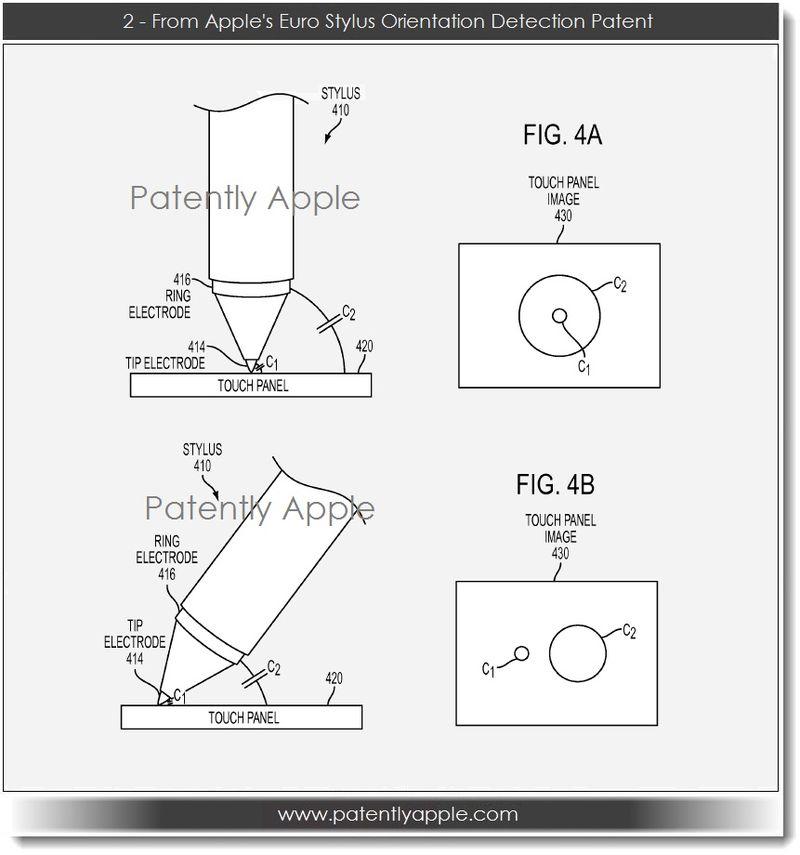 3. 2 - Styluse Orientation Detection Patent