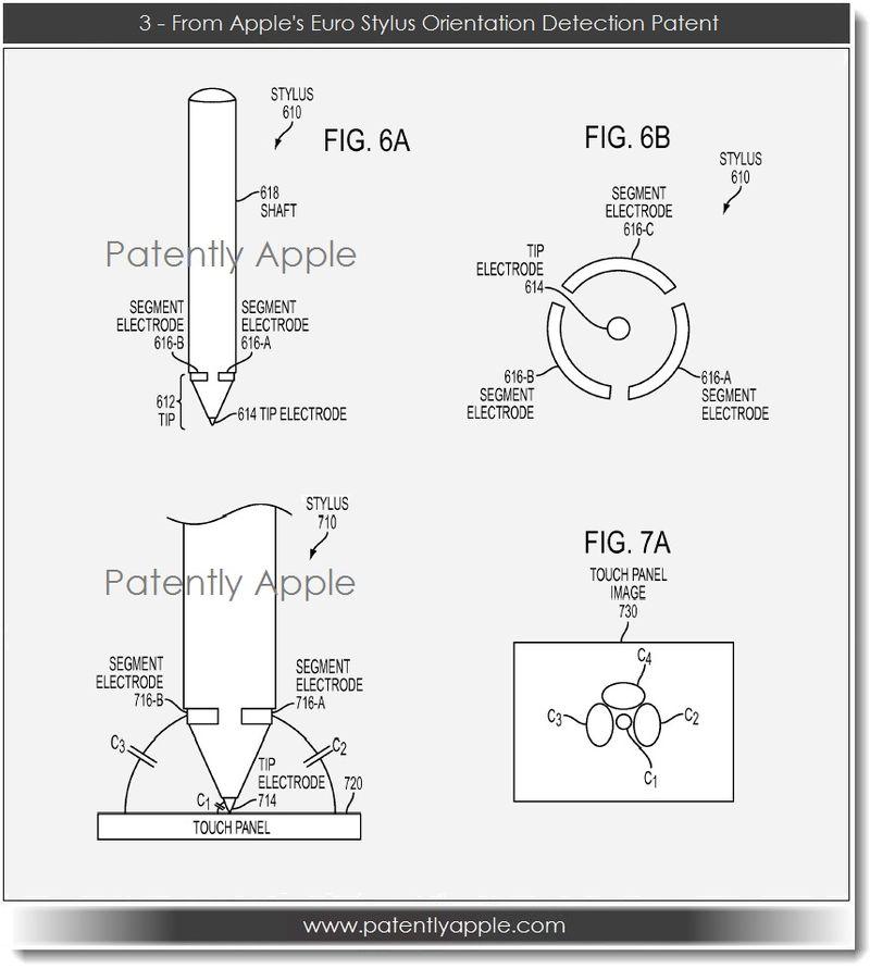 4. 3 - Styluse Orientation Detection Patent