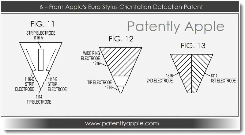7. 6 - Styluse Orientation Detection Patent