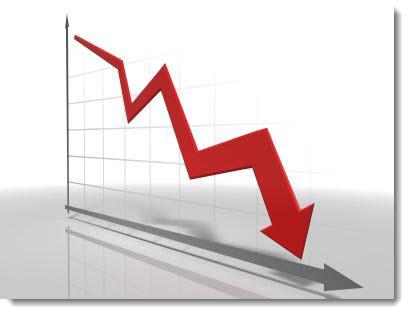 2. Samsung Margins collapsing