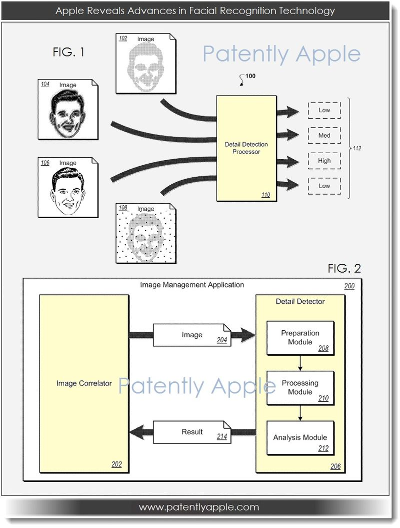 2. Facial Recognition Patent, Apple 03.07.13 figs. 1 and 2