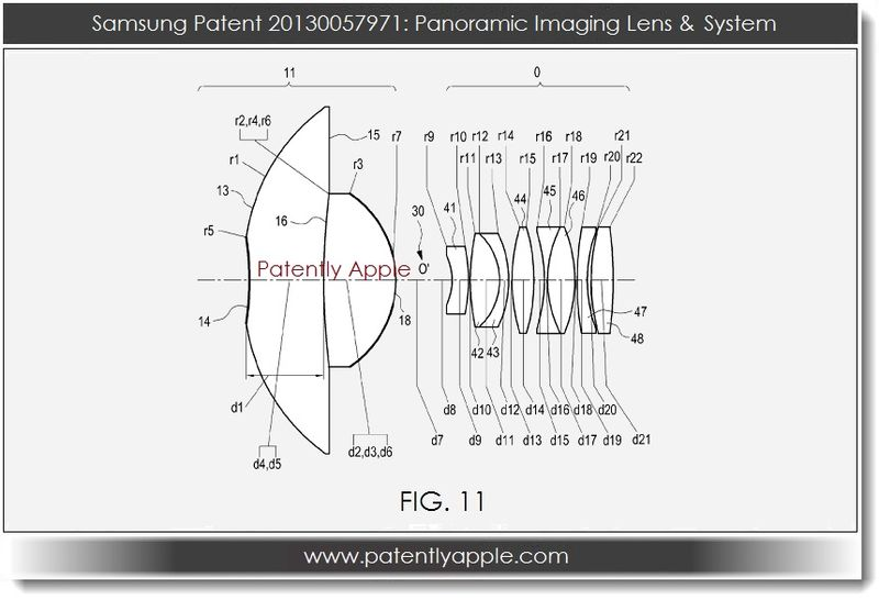 4. Samsung - Panoramic Imaging Lengs & System