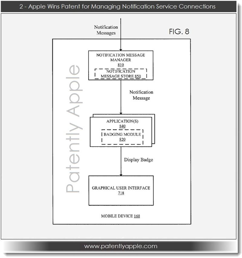 3. Apple, Notification & badging system patent 3.12.13