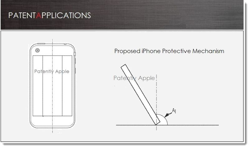 1. Cover Apple Protective Mechanism for iDevices & MacBooks