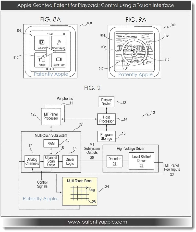 2. Apple Granted Patent for Playback Control using a Touch Interface