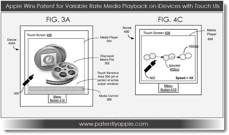 3. Apple patent - Variable rate media playback on idevices with Touch intefaces