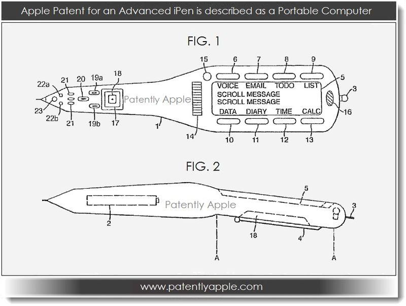 3. Apple's granted iPen patent descibed as a portable computer