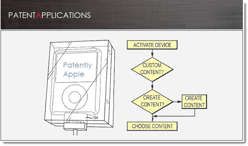 1. Apple patent,, smart pkg, customizable content for new devices in pkg