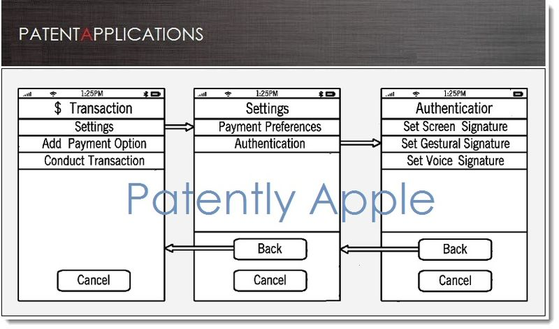1A. Cover, Other Apple Patents, iWallet & More