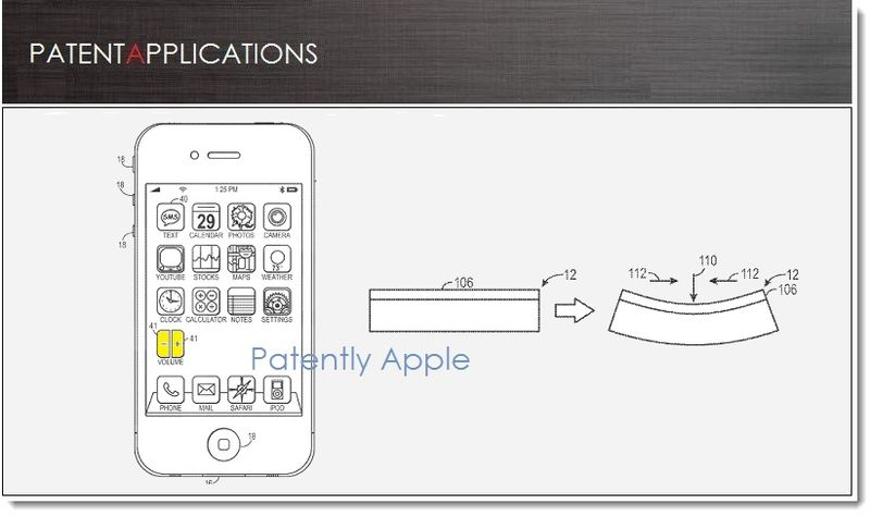 1. Multiple Process Apple Patents etc