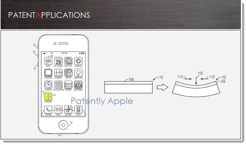 1. Multiple Process Apple Patents etc
