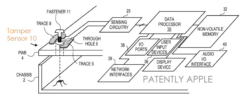 2 tampering detection Apple patent