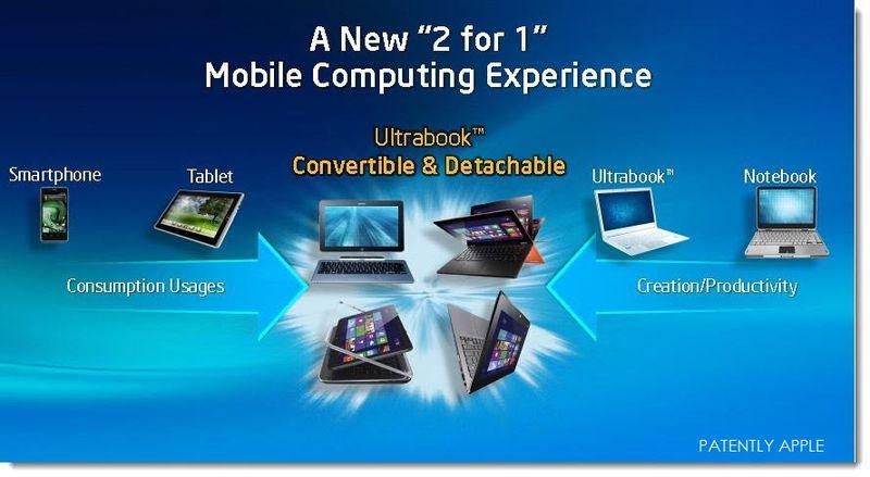 4A. Intel IDF 2013 - Ultrabook Convertible slide