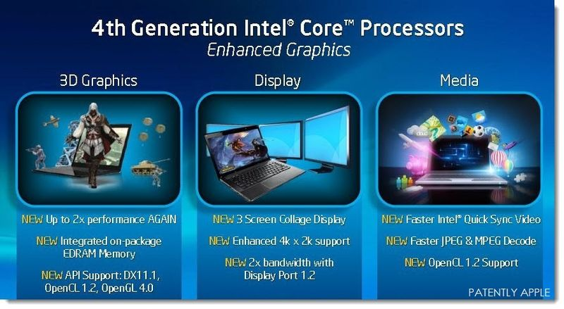 10A. Intel IDF 2013 - 4th Gen Enhanced Graphics