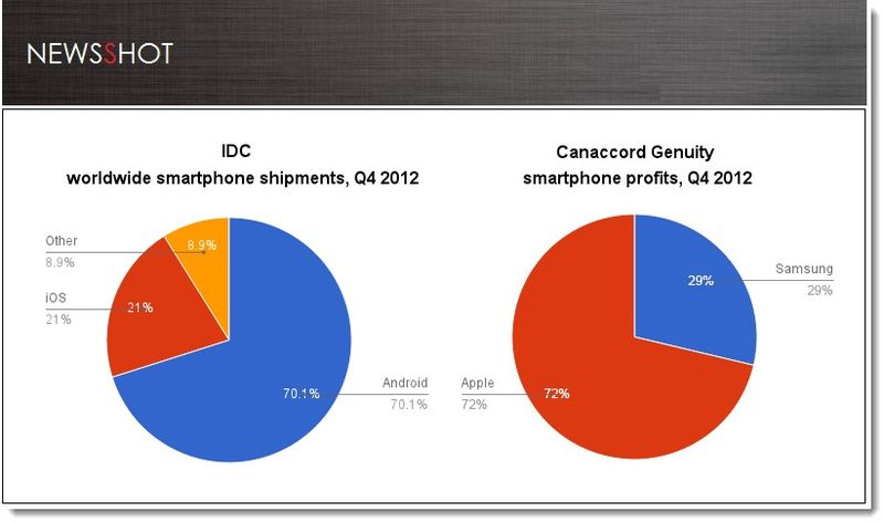 1. Cover, Handy iOS Stats at a Glance