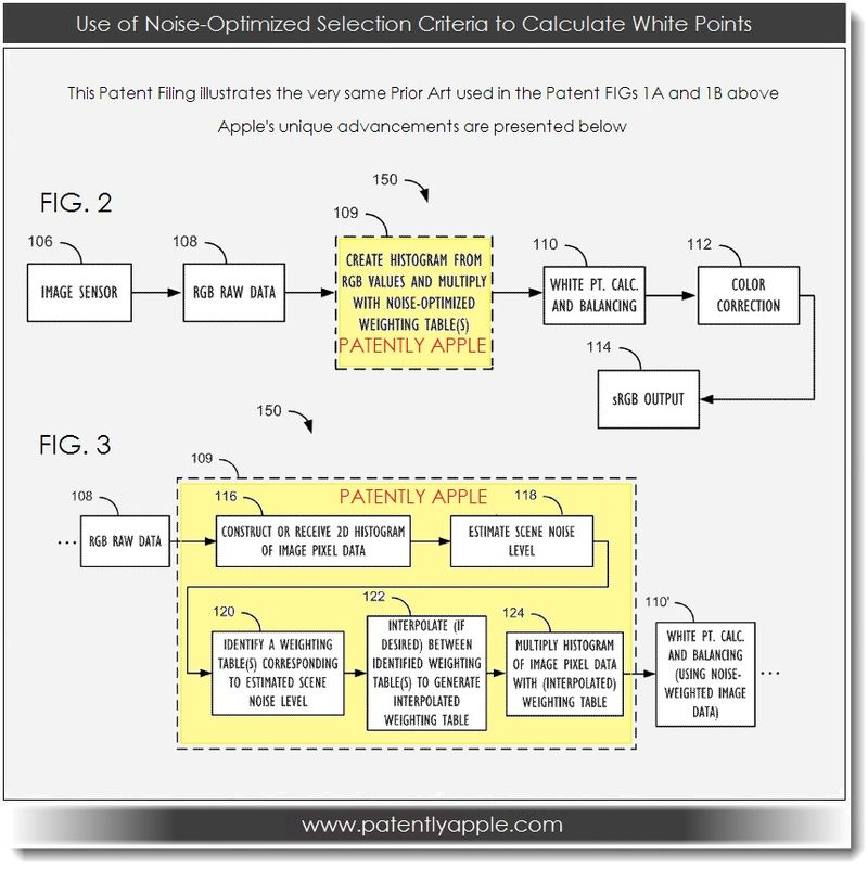 4. Apple's Camera Patent # 3