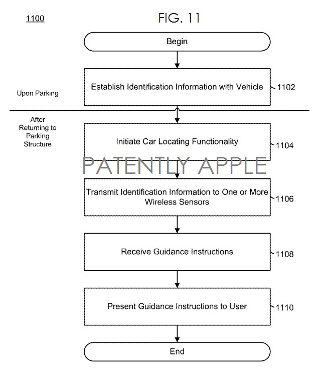 Apple Reveals an Advanced Indoor Mobile Location Application
