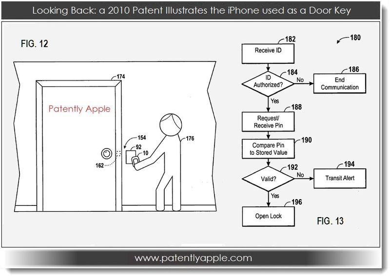 7. Extra, Flashback to a 2010 patent in context with Today's report
