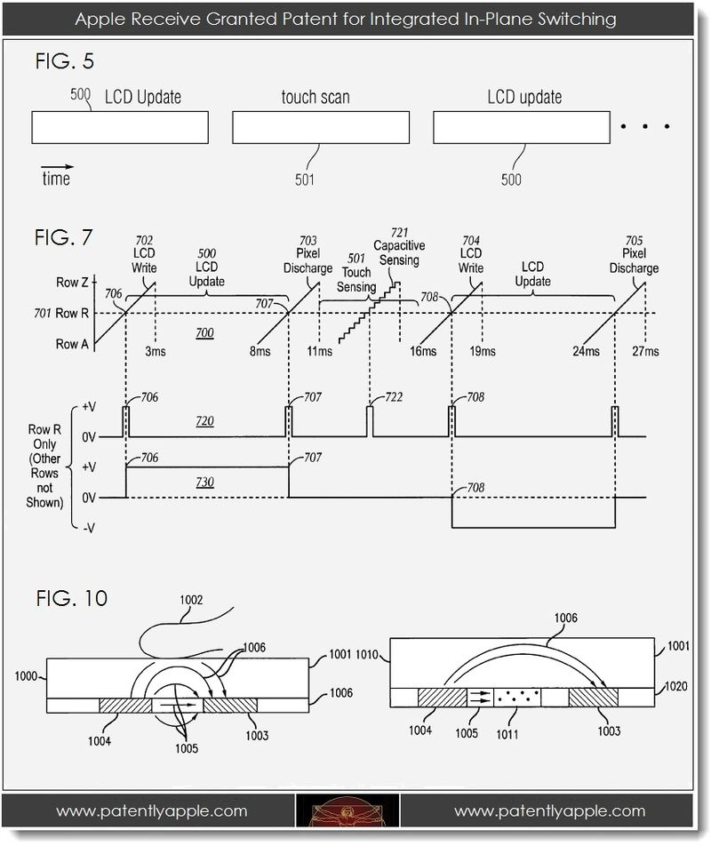 2. Apple Receive granted patent for integrated in-plane switching