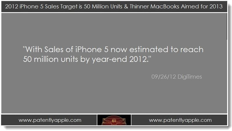 1. 2012 iPhone sales target 50 million, thinner macbooks in 2013