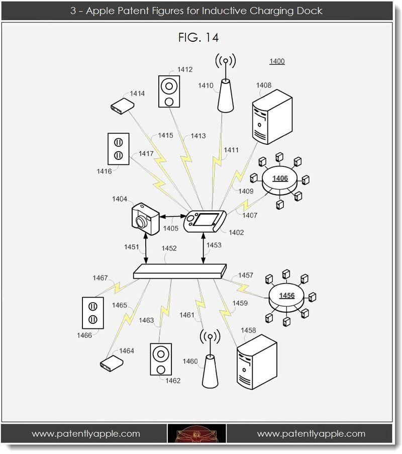 apple reveals in-depth inductive charging dock