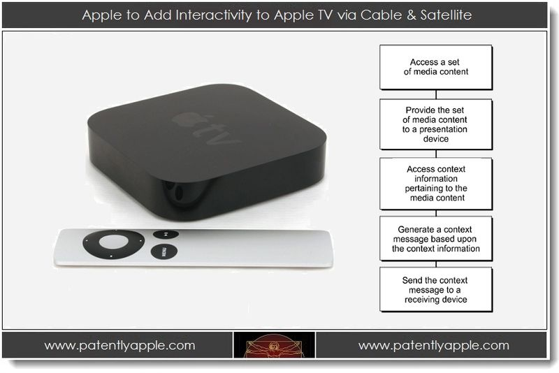 1. Apple to Add Interactivity to Apple TV via Cable & Satellite