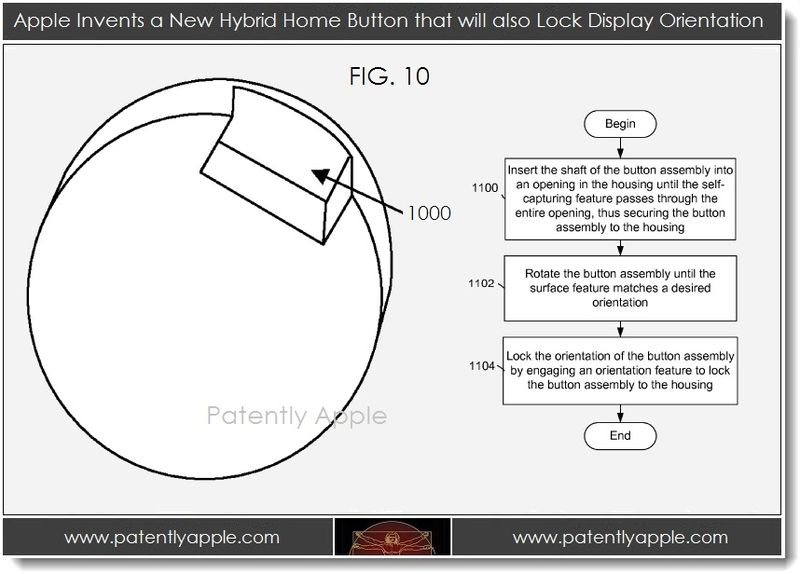 4. New hybrid Home button - notch style