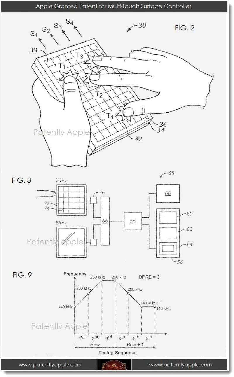 2. Apple Granted Patent for Multi-Touch Surface Controller